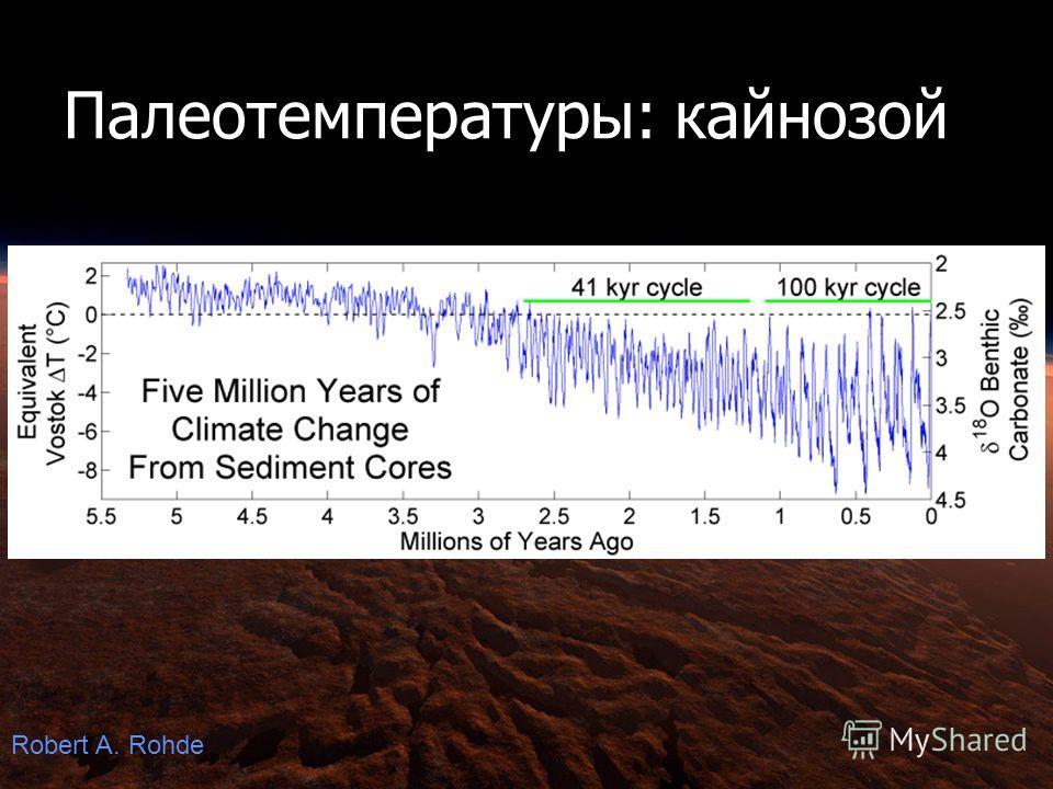 Палеотемпературы: кайнозой Robert A. Rohde