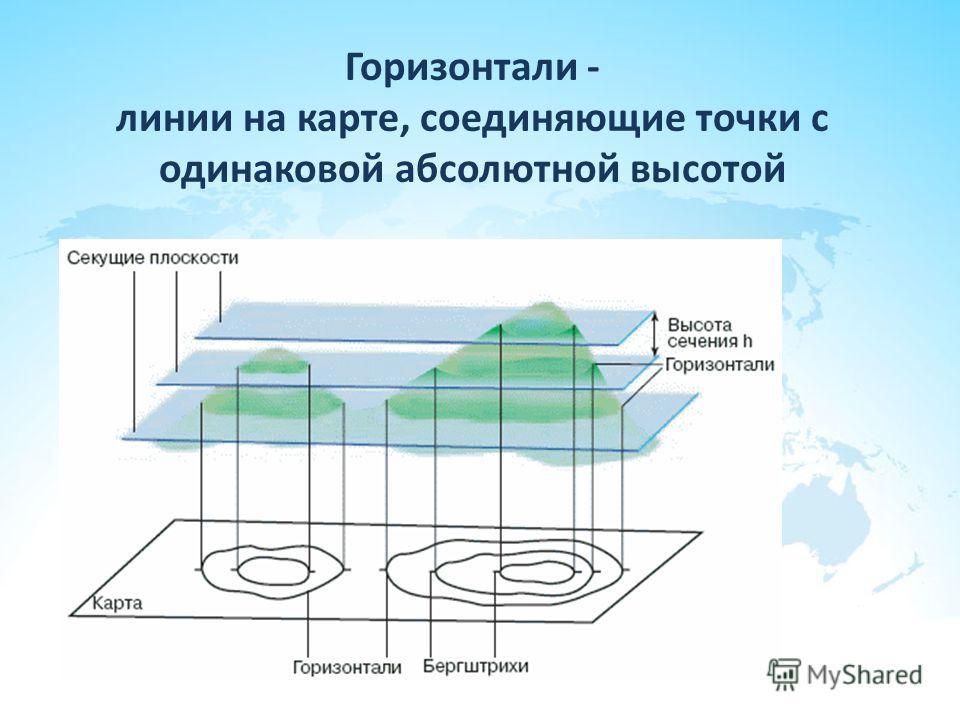 Горизонтали - линии на карте, соединяющие точки с одинаковой абсолютной высотой