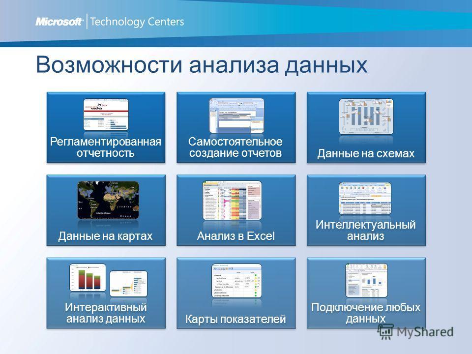 Регламентированная отчетность Самостоятельное создание отчетов Данные на схемах Данные на картах Анализ в Excel Интеллектуальный анализ Интерактивный анализ данных Карты показателей Подключение любых данных Возможности анализа данных