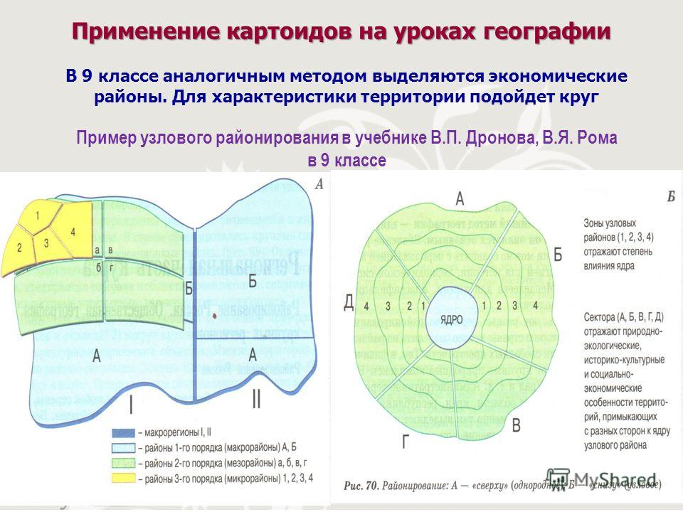 В 9 классе аналогичным методом выделяются экономические районы. Для характеристики территории подойдет круг Пример узлового районирования в учебнике В.П. Дронова, В.Я. Рома в 9 классе Применение картоидов на уроках географии
