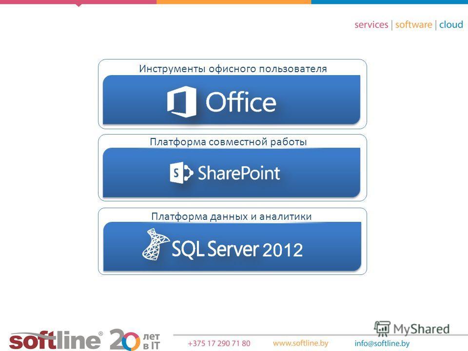 Инструменты офисного пользователя Платформа совместной работы Платформа данных и аналитики