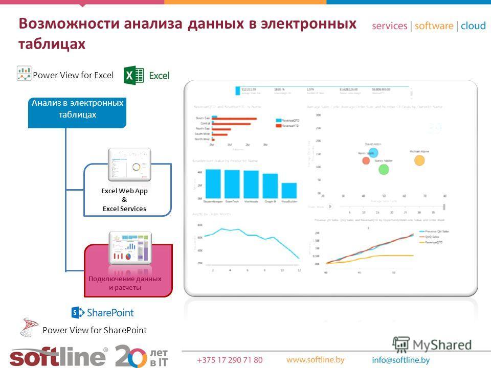 Подключение данных и расчеты Excel Web App & Excel Services Анализ в электронных таблицах Power View for Excel Power View for SharePoint
