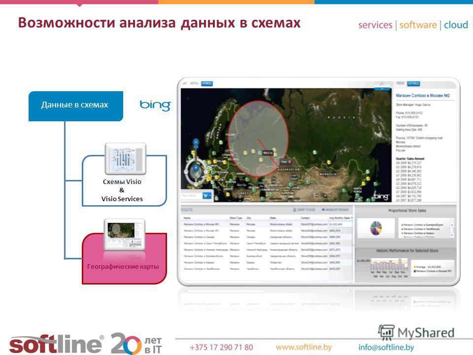 Схемы Visio & Visio Services Географические карты Данные в схемах