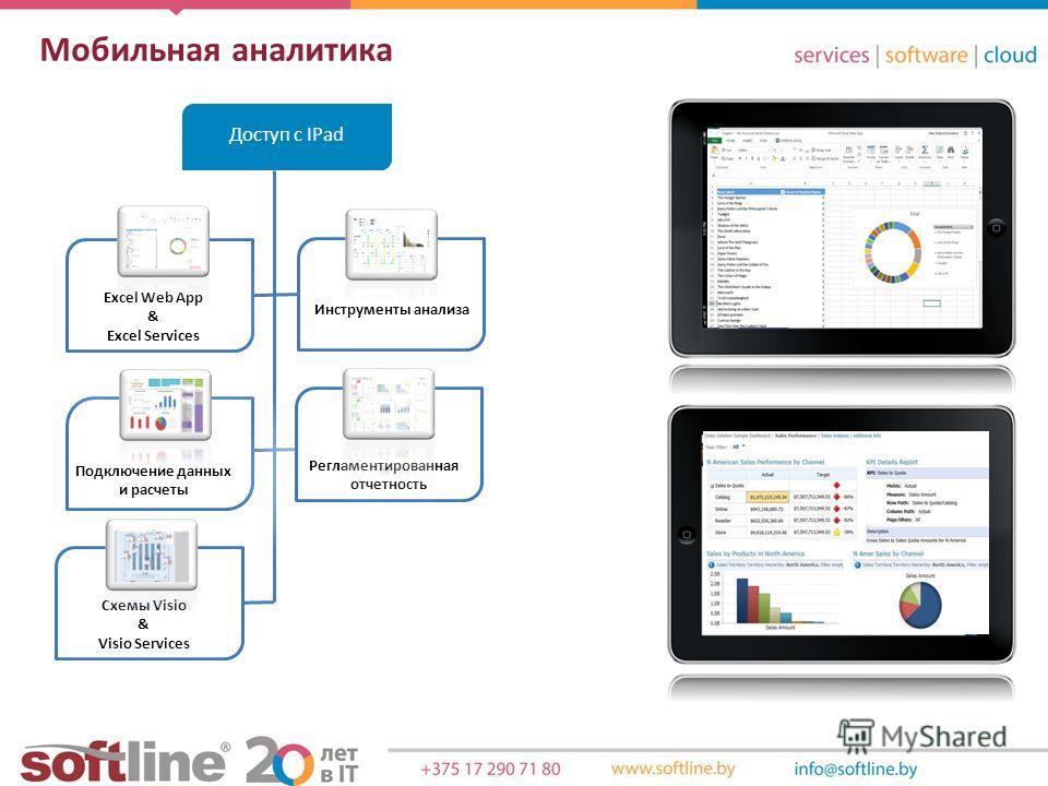 Доступ с IPad Подключение данных и расчеты Excel Web App & Excel Services Схемы Visio & Visio Services Инструменты анализа Мобильная аналитика Регламентированная отчетность