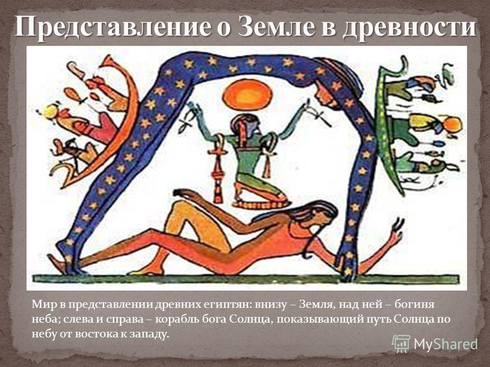 Мир в представлении древних египтян: внизу – Земля, над ней – богиня неба; слева и справа – корабль бога Солнца, показывающий путь Солнца по небу от востока к западу.