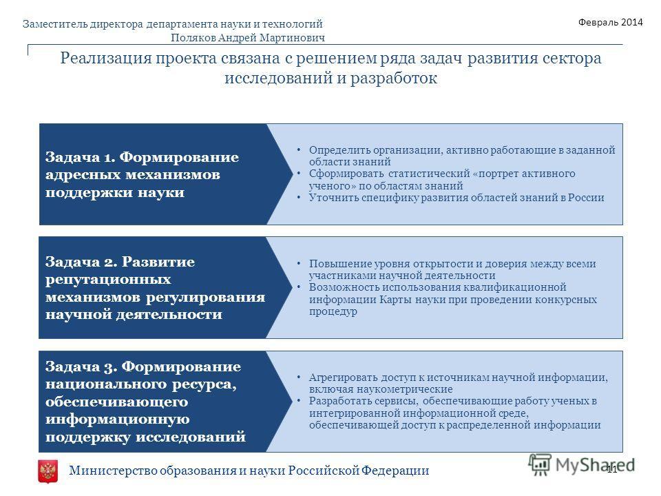 Министерство образования и науки Российской Федерации Февраль 2014 Агрегировать доступ к источникам научной информации, включая наукометрические Разработать сервисы, обеспечивающие работу ученых в интегрированной информационной среде, обеспечивающей