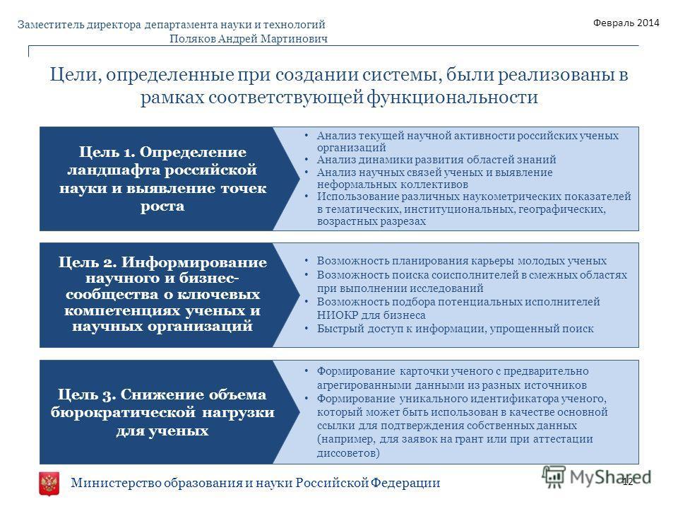 Министерство образования и науки Российской Федерации Февраль 2014 Формирование карточки ученого с предварительно агрегированными данными из разных источников Формирование уникального идентификатора ученого, который может быть использован в качестве