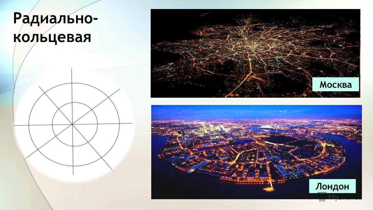 Радиально- кольцевая Москва Лондон