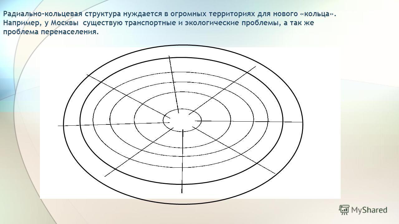 Радиально-кольцевая структура нуждается в огромных территориях для нового «кольца». Например, у Москвы существую транспортные и экологические проблемы, а так же проблема перенаселения.