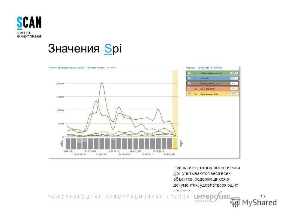 17 Значения Spi При расчете итогового значения Spi учитываются веса всех объектов, содержащихся в документах, удовлетворяющих запросу