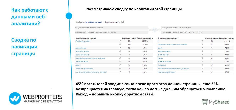 Как работают с данными веб- аналитики? Сводка по навигации страницы Рассматриваем сводку по навигации этой страницы 45% посетителей уходит с сайта после просмотра данной страницы, еще 22% возвращаются на главную, тогда как по логике должны обращаться