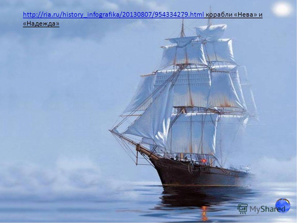 http://ria.ru/history_infografika/20130807/954334279.htmlhttp://ria.ru/history_infografika/20130807/954334279. html корабли «Нева» и «Надежда»