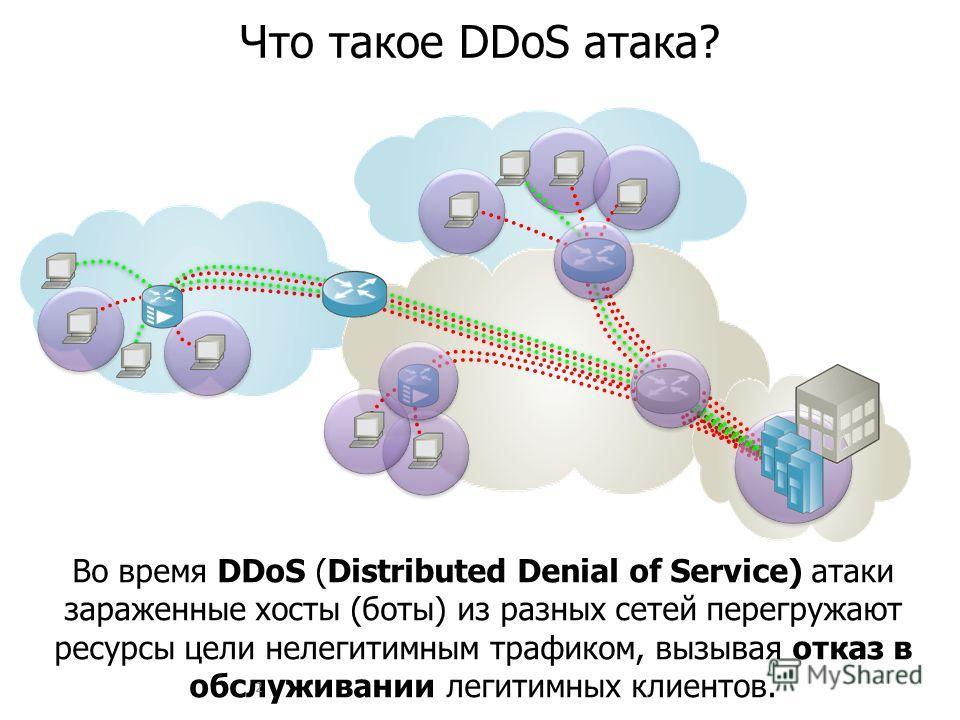 Во время DDoS (Distributed Denial of Service) атаки зараженные хосты (боты) из разных сетей перегружают ресурсы цели нелегитимным трафиком, вызывая отказ в обслуживании легитимных клиентов. Что такое DDoS атака? 2