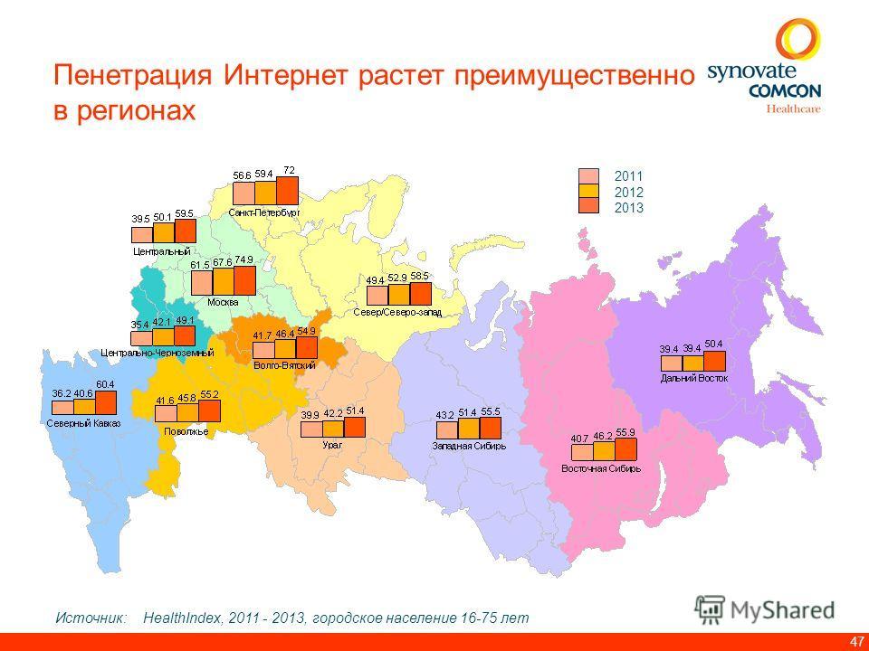 47 Источник: HealthIndex, 2011 - 2013, городское население 16-75 лет 2011 2012 2013 Пенетрация Интернет растет преимущественно в регионах