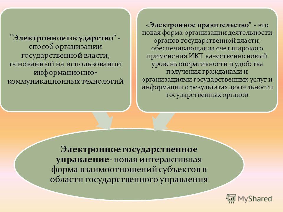 Электронное государственное управление- новая интерактивная форма взаимоотношений субъектов в области государственного управления