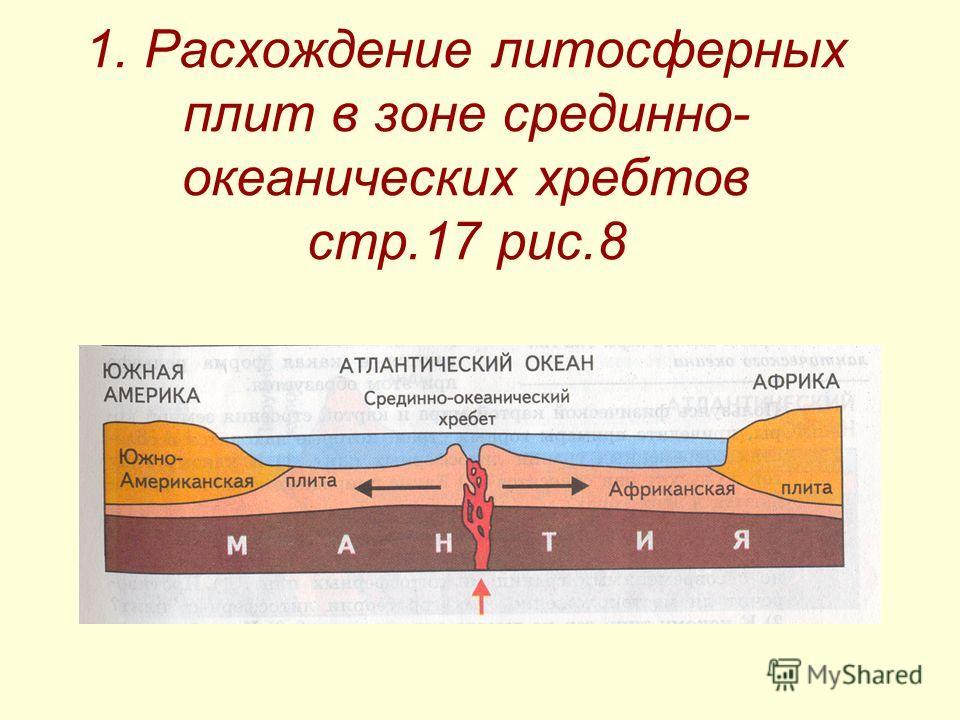 1. Расхождение литосферных плит в зоне срединно- океанических хребтов стр.17 рис.8