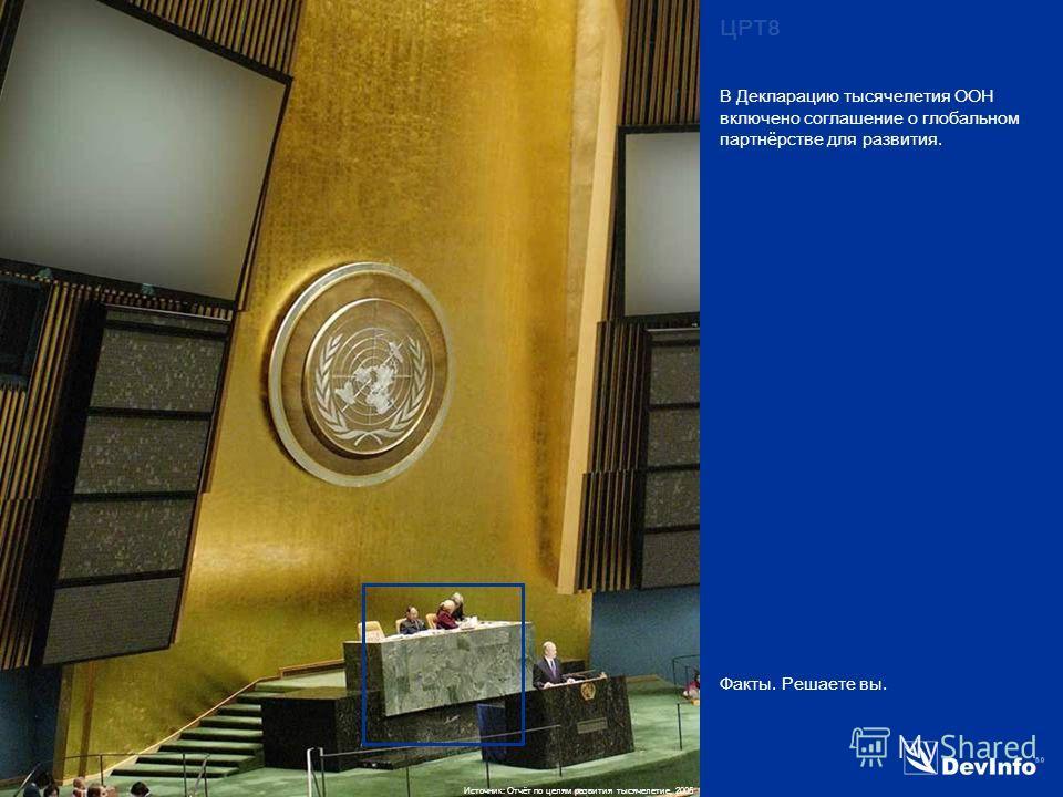 DevInfo Факты. Решаете вы. В Декларацию тысячелетия ООН включено соглашение о глобальном партнёрстве для развития. ЦРТ8 Источник: Отчёт по целям развития тысячелетие, 2005