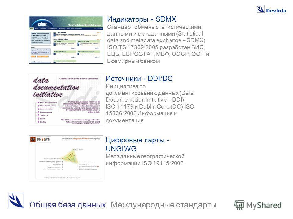DevInfo Общая база данных Международные стандарты Индикаторы - SDMX Стандарт обмена статистическими данными и метаданными (Statistical data and metadata exchange – SDMX) ISO/TS 17369:2005 разработан БИС, ЕЦБ, ЕВРОСТАТ, МВФ, ОЭСР, ООН и Всемирным банк