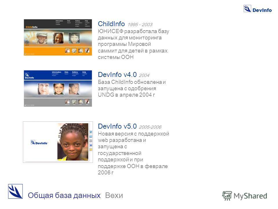 DevInfo Общая база данных Вехи ChildInfo 1995 - 2003 ЮНИСЕФ разработала базу данных для мониторинга программы Мировой саммит для детей в рамках системы ООН DevInfo v4.0 2004 База ChildInfo обновлена и запущена с одобрения UNDG в апреле 2004 г DevInfo