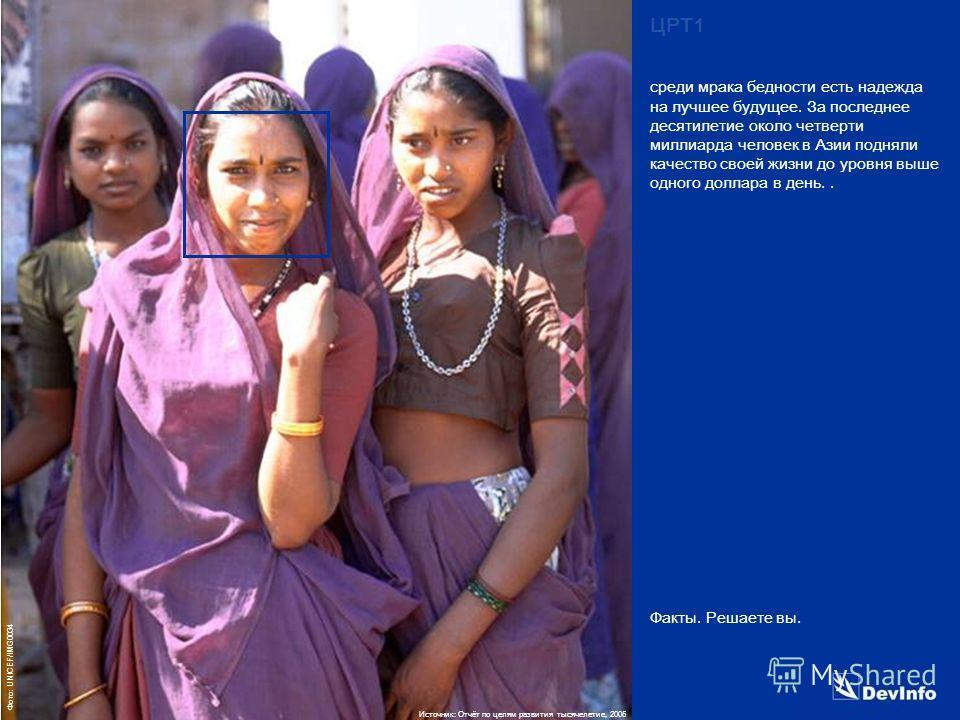 DevInfo Фото: UNICEF/IMG0034 Факты. Решаете вы. среди мрака бедности есть надежда на лучшее будущее. За последнее десятилетие около четверти миллиарда человек в Азии подняли качество своей жизни до уровня выше одного доллара в день.. ЦРТ1 Источник: О