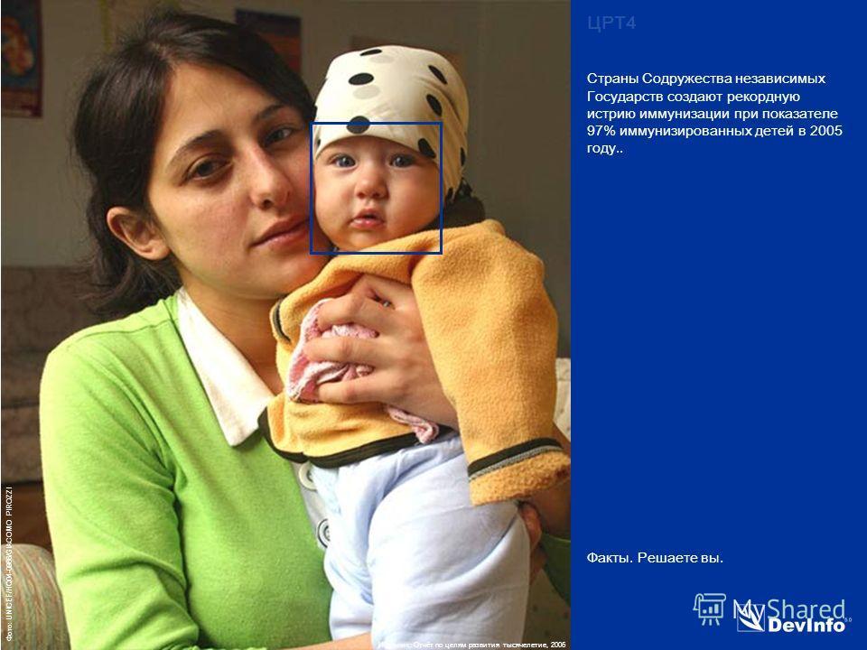 DevInfo Фото: UNICEF/HQ04-0966/GIACOMO PIROZZI Факты. Решаете вы. Страны Содружества независимых Государств создают рекордную истрию иммунизации при показателе 97% иммунизированных детей в 2005 году.. ЦРТ4 Источник: Отчёт по целям развития тысячелети