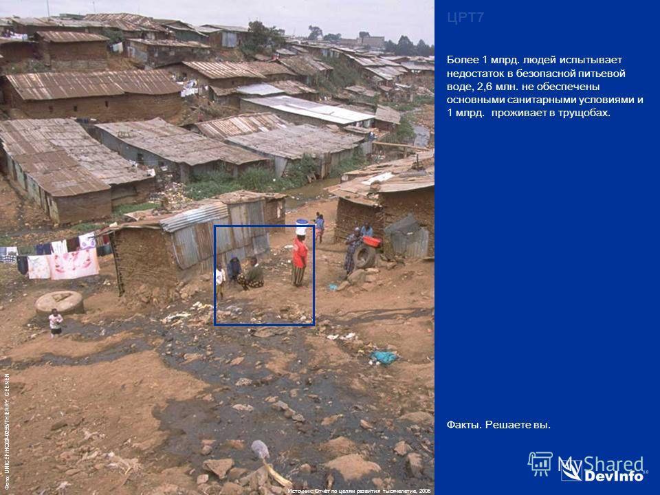 DevInfo Фото: UNICEF/HQ02-0255/THIERRY GEENEN Факты. Решаете вы. Более 1 млрд. людей испытывает недостаток в безопасной питьевой воде, 2,6 млн. не обеспечены основными санитарными условиями и 1 млрд. проживает в трущобах. ЦРТ7 Источник: Отчёт по целя