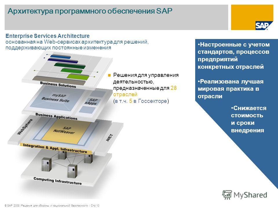 © SAP 2008 /Решения для обороны и национальной безопасности / Стр 10 Решения для управления деятельностью, предназначенные для 28 отраслей (в т.ч. 5 в Госсекторе) Enterprise Services Architecture основанная на Web-сервисах архитектура для решений, по