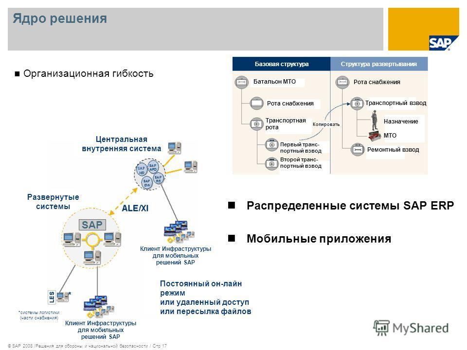 © SAP 2008 /Решения для обороны и национальной безопасности / Стр 17 Ядро решения Организационная гибкость Распределенные системы SAP ERP Мобильные приложения Центральная внутренняя система Развернутые системы Клиент Инфраструктуры для мобильных реше