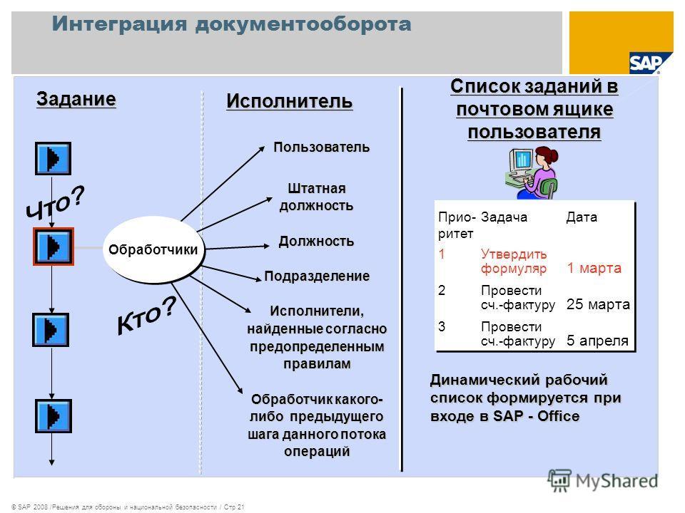 © SAP 2008 /Решения для обороны и национальной безопасности / Стр 21 Задание Исполнитель Пользователь Пользователь Штатнаядолжность ДолжностьПодразделение Исполнители, найденные согласно предопределенным правилам Исполнители, найденные согласно предо