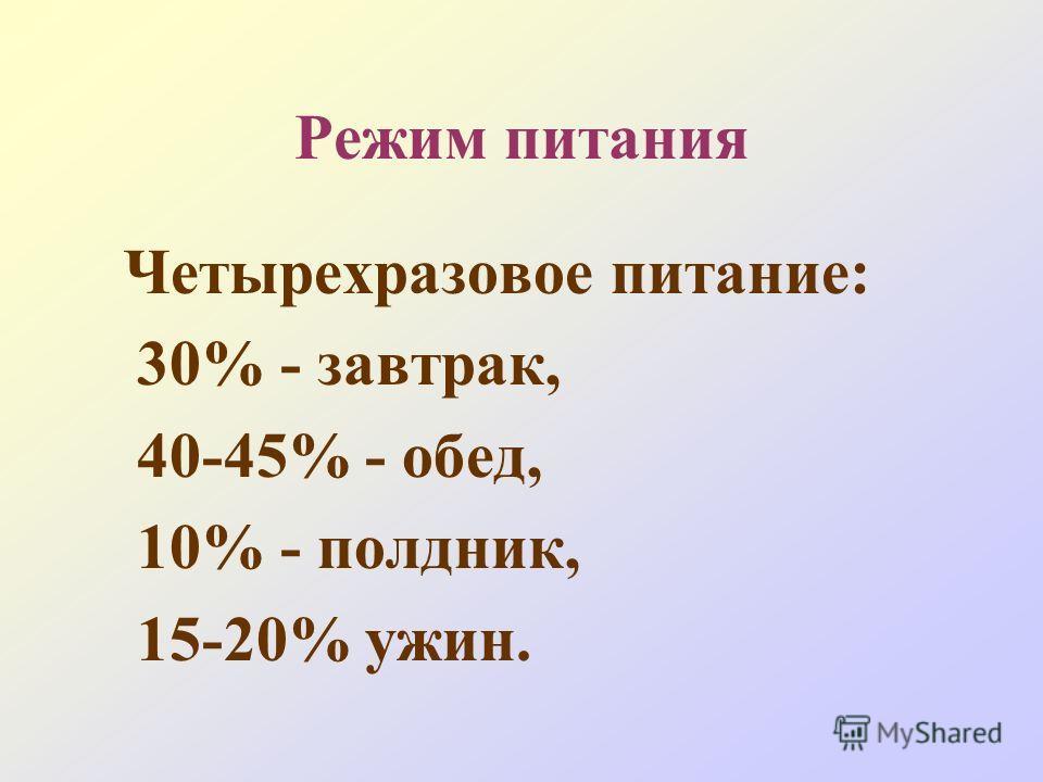 Режим питания Четырехразовое питание: 30% - завтрак, 40-45% - обед, 10% - полдник, 15-20% ужин.