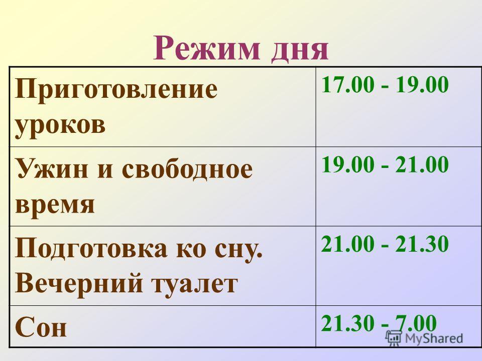 Режим дня Приготовление уроков 17.00 - 19.00 Ужин и свободное время 19.00 - 21.00 Подготовка ко сну. Вечерний туалет 21.00 - 21.30 Сон 21.30 - 7.00