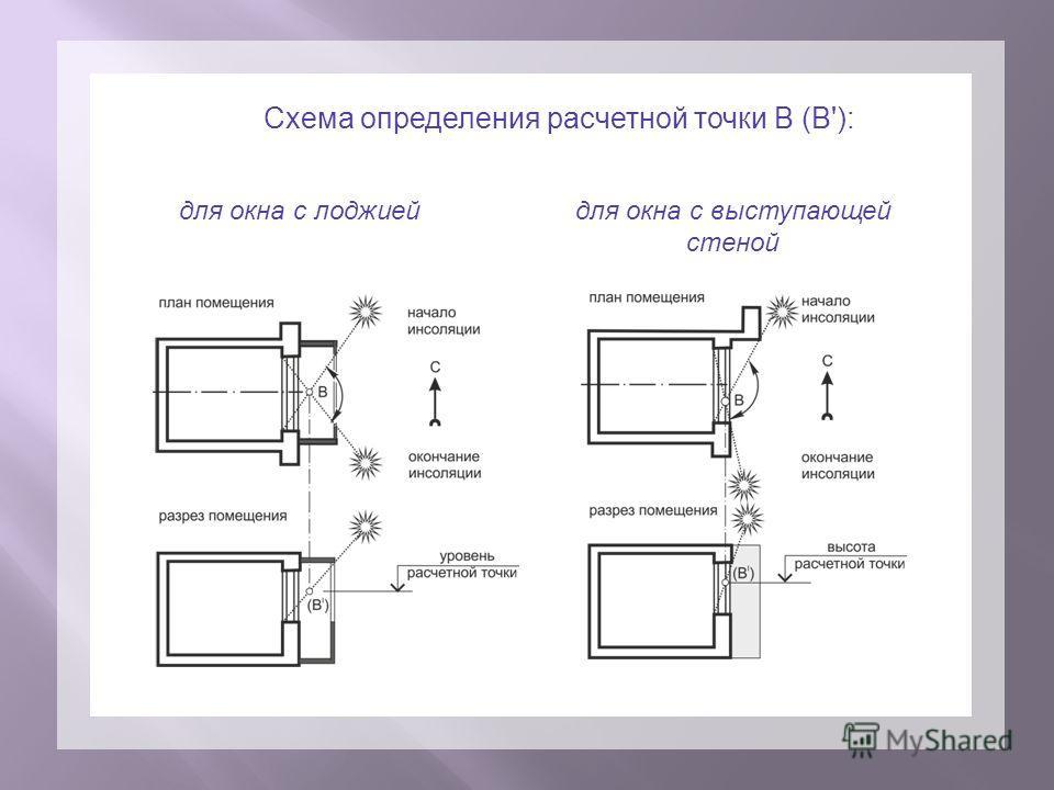 Схема определения расчетной точки В (В'): для окна с лоджиейдля окна с выступающей стеной