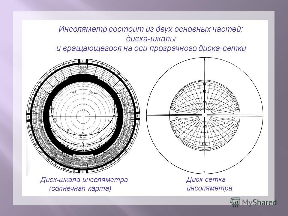 Инсоляметр состоит из двух основных частей: диска-шкалы и вращающегося на оси прозрачного диска-сетки Диск-шкала инсоляметра (солнечная карта) Диск-сетка инсоляметра