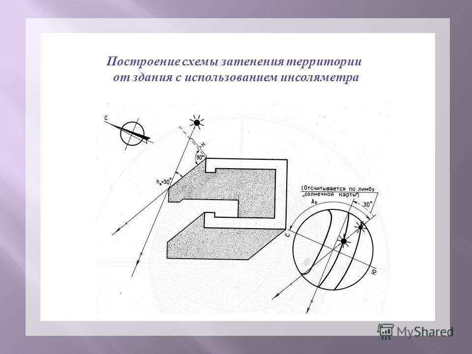 Построение схемы затенения территории от здания с использованием инсоляметра