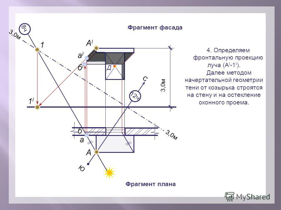 Фрагмент фасада Фрагмент плана 3,0 м С Ю А АIАI 4. Определяем фронтальную проекцию луча (А I -1 I ). Далее методом начертательной геометрии тени от козырька строятся на стену и на остекление оконного проема. Д 3,0 м 12 ч 8 ч 1 1I1I аIаI а б бIбI
