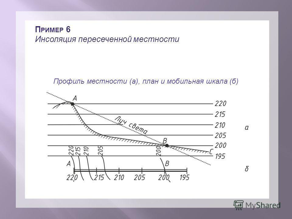 П РИМЕР 6 Инсоляция пересеченной местности Профиль местности (а), план и мобильная шкала (б)