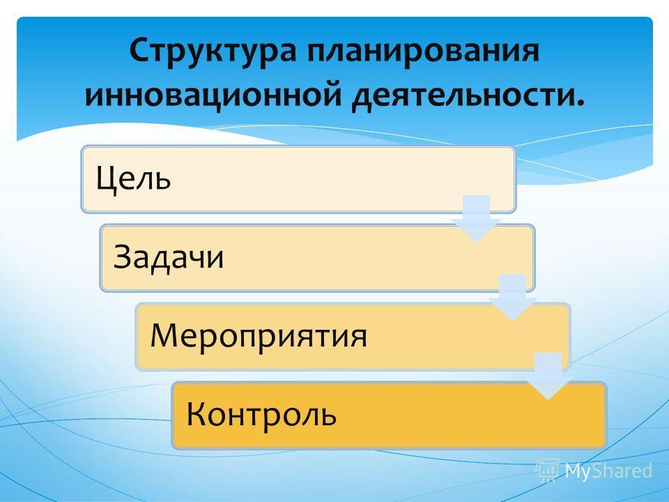 Цель ЗадачиМероприятия Контроль Структура планирования инновационной деятельности.