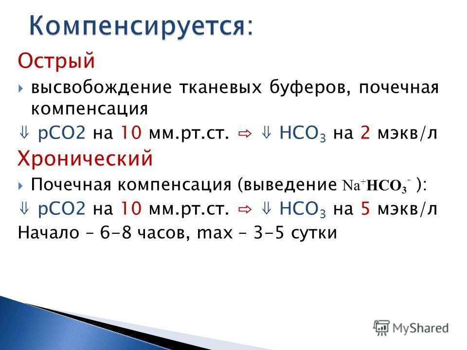 Острый высвобождение тканевых буферов, почечная компенсация рСО2 на 10 мм.рт.ст. НСО 3 на 2 мэкв/л Хронический Почечная компенсация (выведение Na + HCO 3 - ): рСО2 на 10 мм.рт.ст. НСО 3 на 5 мэкв/л Начало – 6-8 часов, max – 3-5 сутки