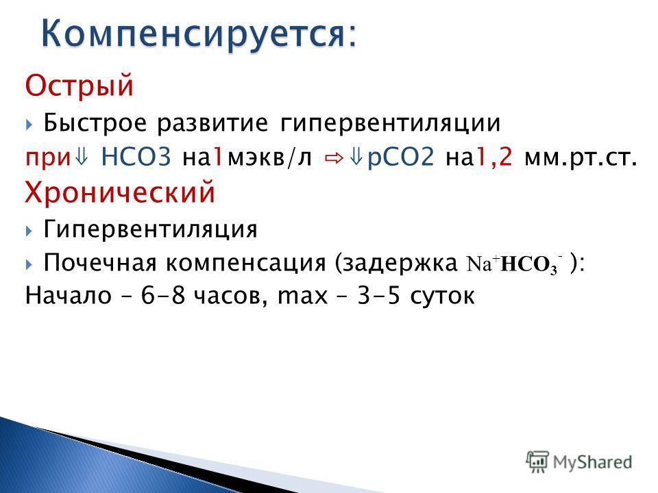Острый Быстрое развитие гипервентиляции при НСО3 на 1 мэкв/л рСО2 на 1,2 мм.рт.ст. Хронический Гипервентиляция Почечная компенсация (задержка Na + HCO 3 - ): Начало – 6-8 часов, max – 3-5 суток