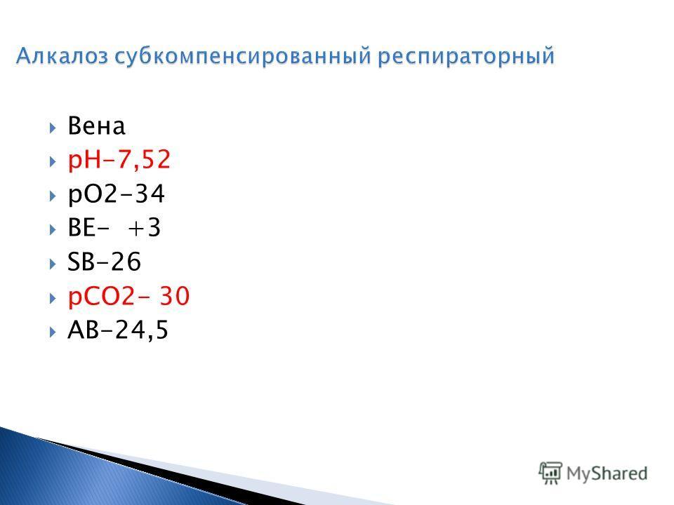 Вена рН-7,52 рО2-34 ВЕ- +3 SВ-26 рСО2- 30 АВ-24,5