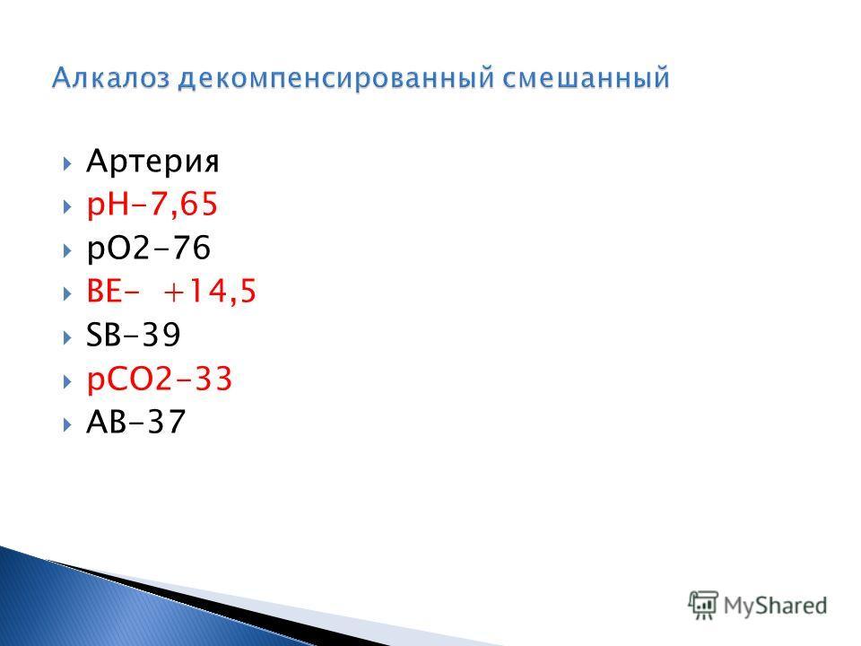 Артерия рН-7,65 рО2-76 ВЕ- +14,5 SВ-39 рСО2-33 АВ-37