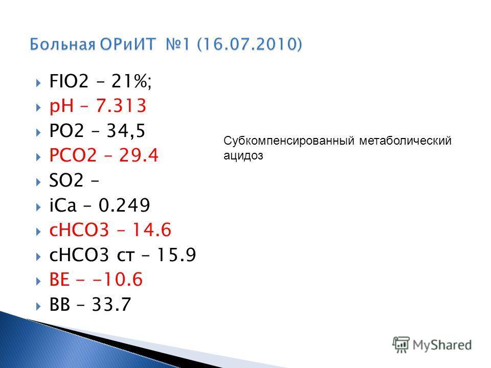 FIO2 – 21%; pH – 7.313 PO2 – 34,5 PCO2 – 29.4 SO2 – iCa – 0.249 cHCO3 – 14.6 cHCO3 ст – 15.9 BE - -10.6 BB – 33.7 Субкомпенсированный метаболический ацидоз