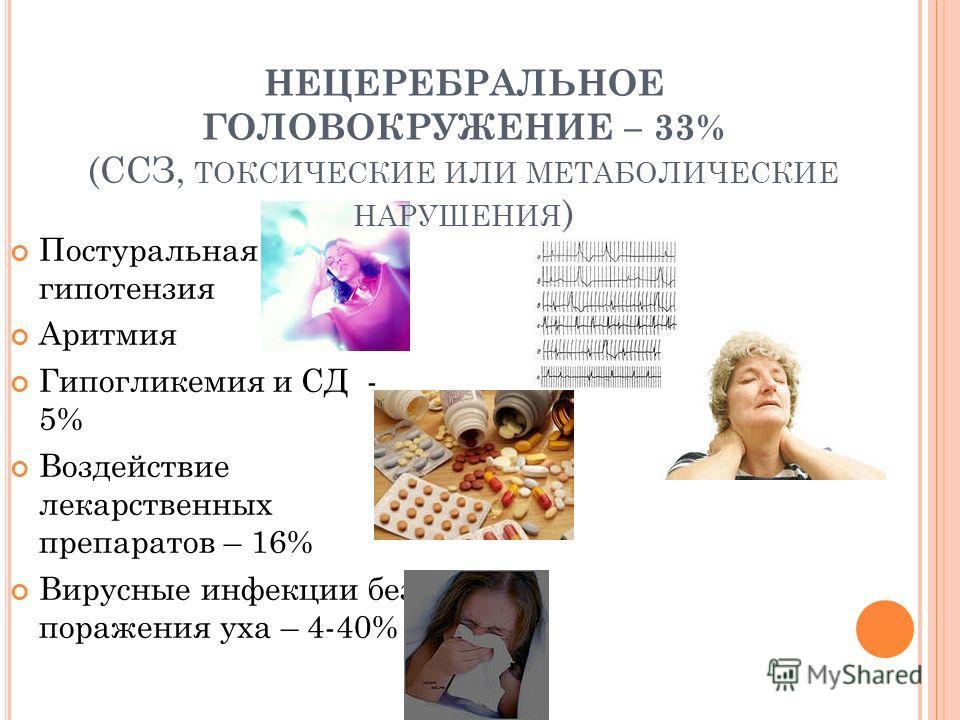 НЕЦЕРЕБРАЛЬНОЕ ГОЛОВОКРУЖЕНИЕ – 33% (ССЗ, ТОКСИЧЕСКИЕ ИЛИ МЕТАБОЛИЧЕСКИЕ НАРУШЕНИЯ ) Постуральная гипотензия Аритмия Гипогликемия и СД - 5% Воздействие лекарственных препаратов – 16% Вирусные инфекции без поражения уха – 4-40%