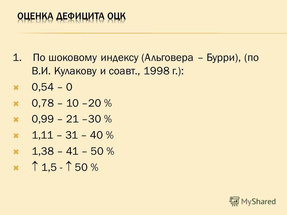 1. По шоковому индексу (Альговера – Бурри), (по В.И. Кулакову и соавт., 1998 г.): 0,54 – 0 0,78 – 10 –20 % 0,99 – 21 –30 % 1,11 – 31 – 40 % 1,38 – 41 – 50 % 1,5 - 50 %