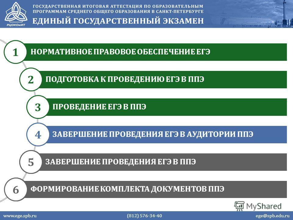 www.ege.spb.ru (812) 576-34-40 ege@spb.edu.ru 1 2 3 4 5 6