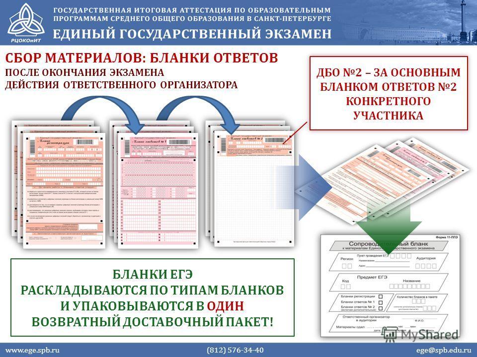 СБОР МАТЕРИАЛОВ: БЛАНКИ ОТВЕТОВ www.ege.spb.ru (812) 576-34-40 ege@spb.edu.ru ПОСЛЕ ОКОНЧАНИЯ ЭКЗАМЕНА ДЕЙСТВИЯ ОТВЕТСТВЕННОГО ОРГАНИЗАТОРА БЛАНКИ ЕГЭ РАСКЛАДЫВАЮТСЯ ПО ТИПАМ БЛАНКОВ И УПАКОВЫВАЮТСЯ В ОДИН ВОЗВРАТНЫЙ ДОСТАВОЧНЫЙ ПАКЕТ! ДБО 2 – ЗА ОСН