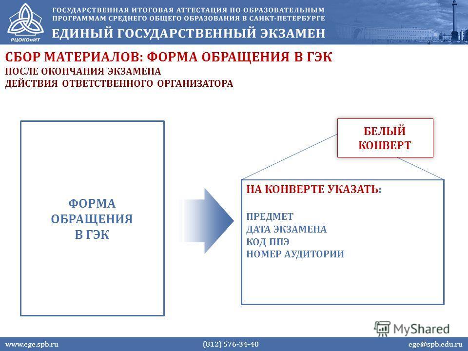 СБОР МАТЕРИАЛОВ: ФОРМА ОБРАЩЕНИЯ В ГЭК www.ege.spb.ru (812) 576-34-40 ege@spb.edu.ru ПОСЛЕ ОКОНЧАНИЯ ЭКЗАМЕНА ДЕЙСТВИЯ ОТВЕТСТВЕННОГО ОРГАНИЗАТОРА НА КОНВЕРТЕ УКАЗАТЬ: ПРЕДМЕТ ДАТА ЭКЗАМЕНА КОД ППЭ НОМЕР АУДИТОРИИ ФОРМА ОБРАЩЕНИЯ В ГЭК БЕЛЫЙ КОНВЕРТ
