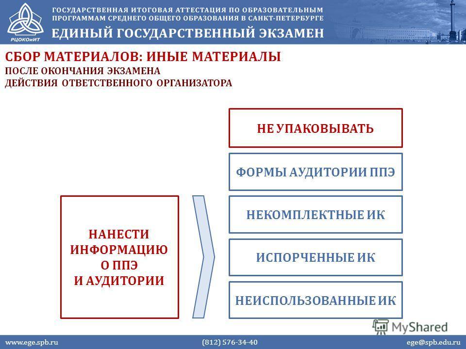 СБОР МАТЕРИАЛОВ: ИНЫЕ МАТЕРИАЛЫ www.ege.spb.ru (812) 576-34-40 ege@spb.edu.ru ПОСЛЕ ОКОНЧАНИЯ ЭКЗАМЕНА ДЕЙСТВИЯ ОТВЕТСТВЕННОГО ОРГАНИЗАТОРА ФОРМЫ АУДИТОРИИ ППЭ НЕ УПАКОВЫВАТЬ НЕКОМПЛЕКТНЫЕ ИК ИСПОРЧЕННЫЕ ИК НЕИСПОЛЬЗОВАННЫЕ ИК НАНЕСТИ ИНФОРМАЦИЮ О ПП