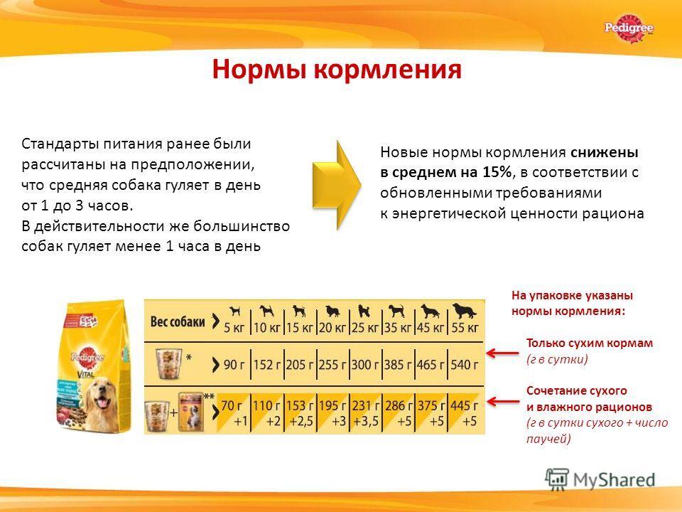 Нормы кормления Новые нормы кормления снижены в среднем на 15%, в соответствии с обновленными требованиями к энергетической ценности рациона Стандарты питания ранее были рассчитаны на предположении, что средняя собака гуляет в день от 1 до 3 часов. В