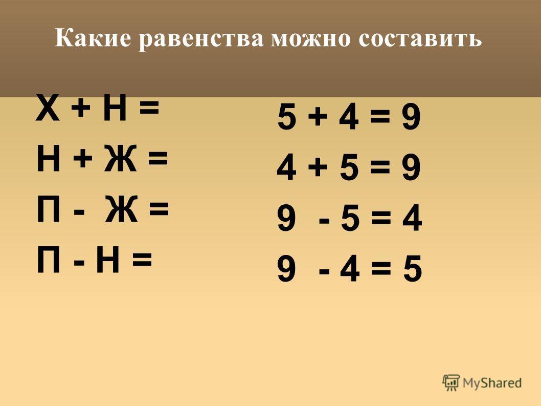 Какие равенства можно составить Х + Н = Н + Ж = П - Ж = П - Н = 5 + 4 = 9 4 + 5 = 9 9 - 5 = 4 9 - 4 = 5